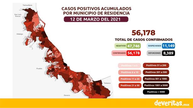 Día a día, Estrategia Estatal contra el coronavirus 12/03/2021